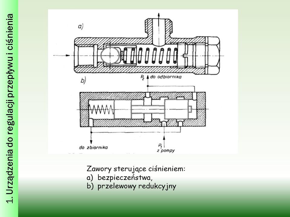 1. Urządzenia do regulacji przepływu i ciśnienia
