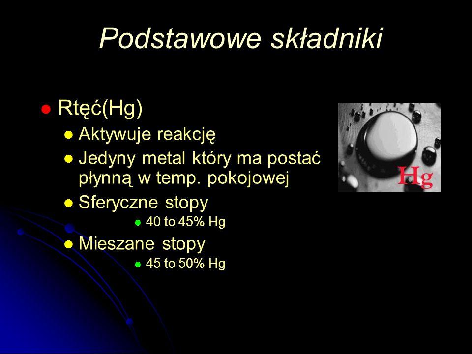 Podstawowe składniki Rtęć(Hg) Aktywuje reakcję