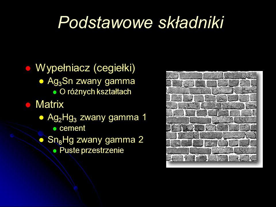 Podstawowe składniki Wypełniacz (cegiełki) Matrix Ag3Sn zwany gamma
