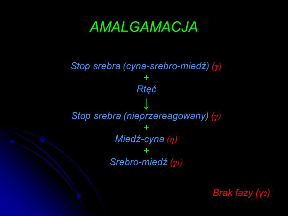 AMALGAMACJA Stop srebra (cyna-srebro-miedź) (γ) + Rtęć ↓ Stop srebra (nieprzereagowany) (γ) + Miedź-cyna (η) + Srebro-miedź (γ1)