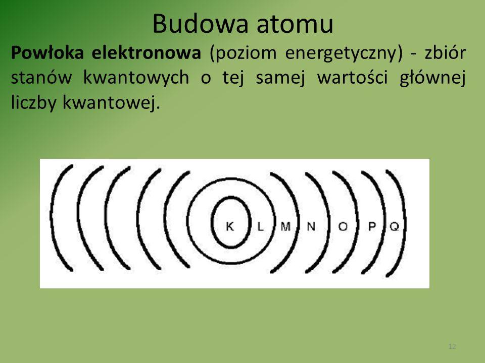 Budowa atomu Powłoka elektronowa (poziom energetyczny) - zbiór stanów kwantowych o tej samej wartości głównej liczby kwantowej.
