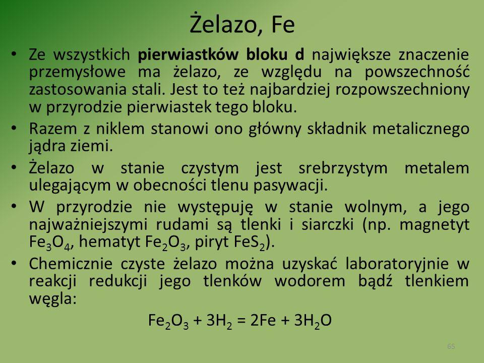 Żelazo, Fe