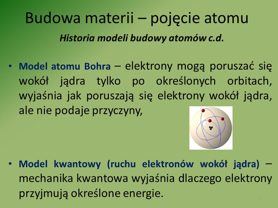 Budowa materii – pojęcie atomu