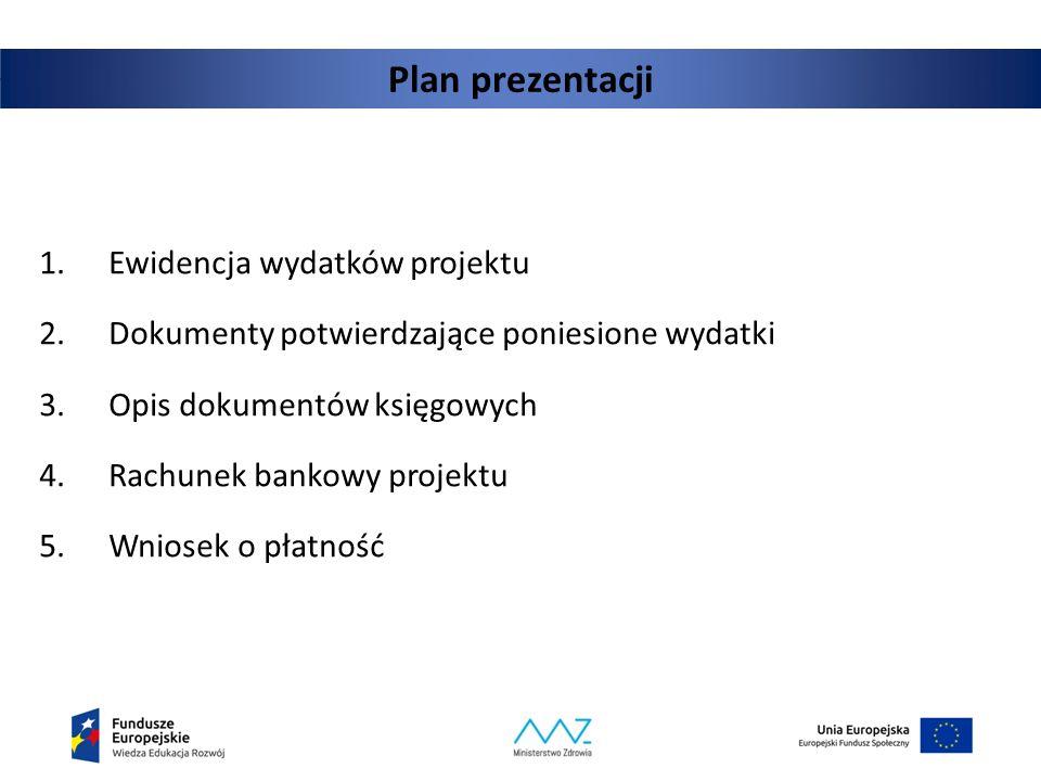 Plan prezentacji Ewidencja wydatków projektu