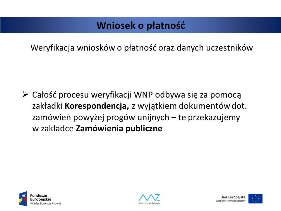 Weryfikacja wniosków o płatność oraz danych uczestników
