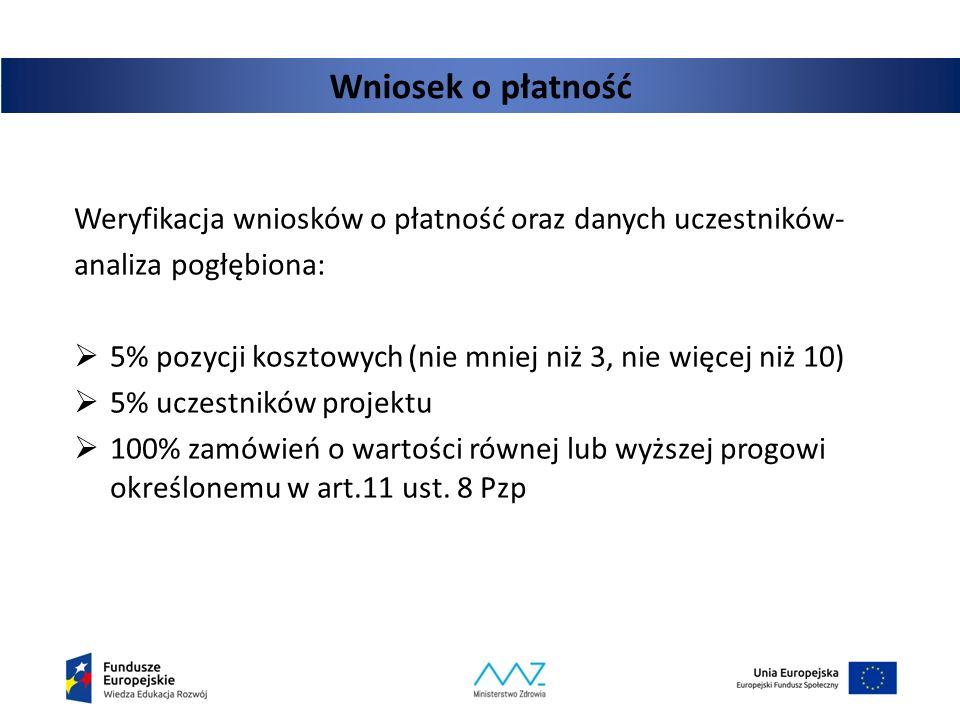 Wniosek o płatność Weryfikacja wniosków o płatność oraz danych uczestników- analiza pogłębiona: