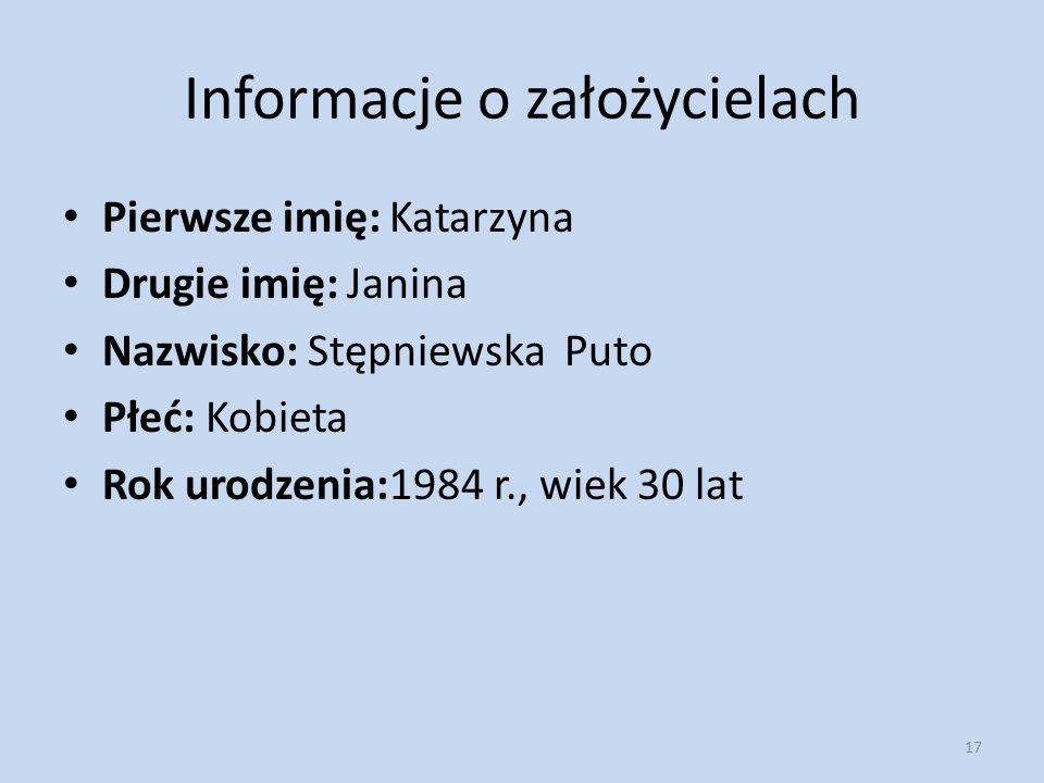 Informacje o założycielach