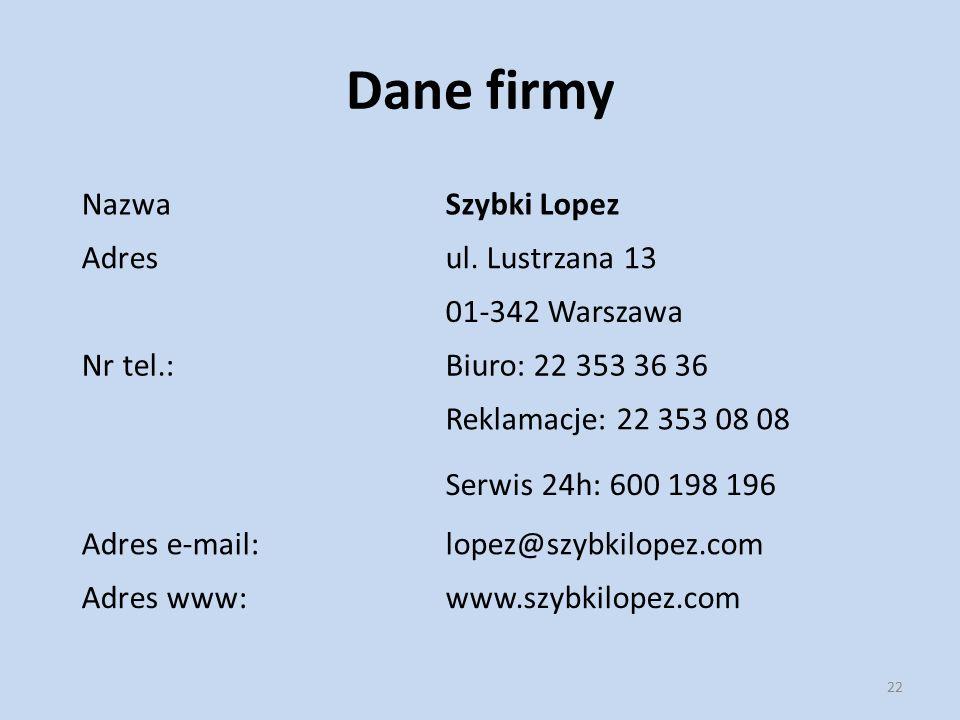 Dane firmy Nazwa Szybki Lopez Adres ul. Lustrzana 13 01-342 Warszawa