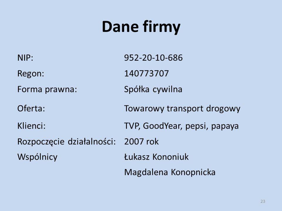 Dane firmy NIP: 952-20-10-686 Regon: 140773707 Forma prawna: