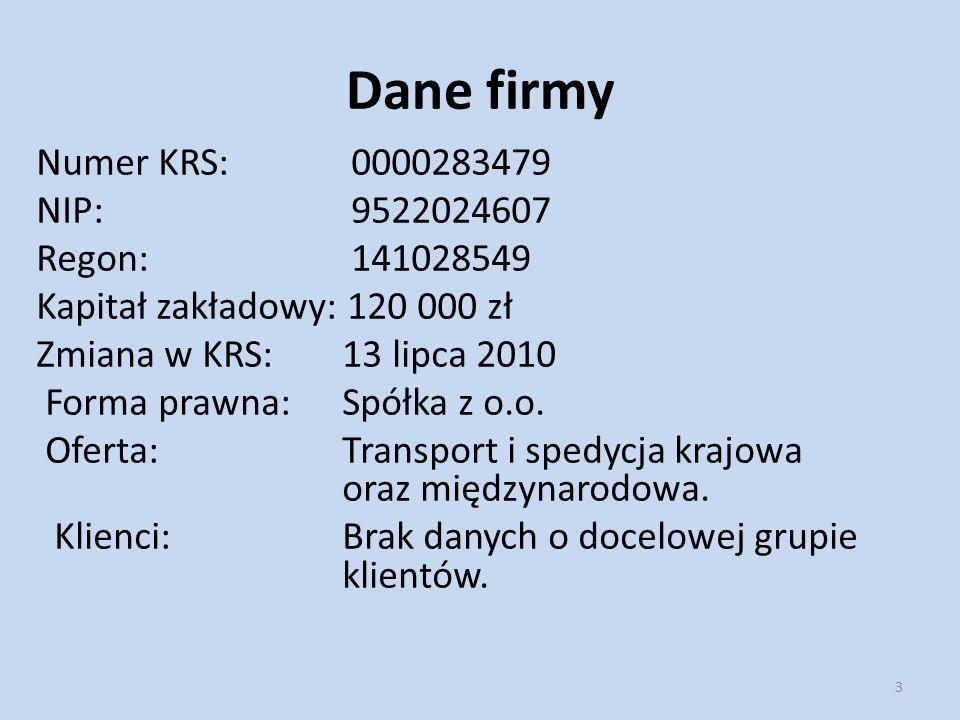 Dane firmy Numer KRS: 0000283479 NIP: 9522024607 Regon: 141028549