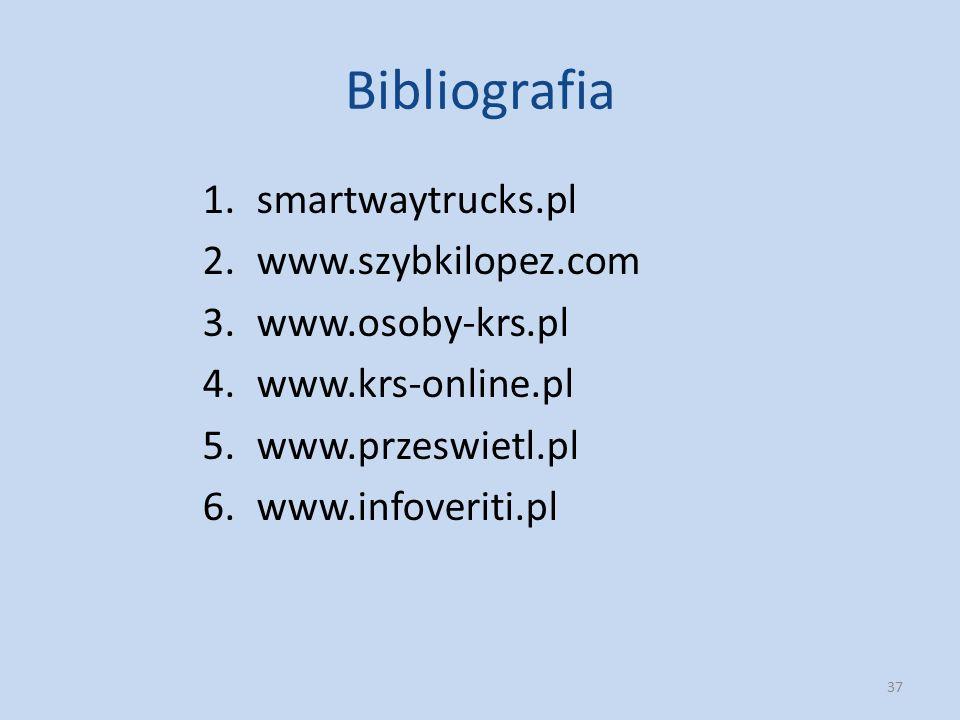 Bibliografia smartwaytrucks.pl www.szybkilopez.com www.osoby-krs.pl