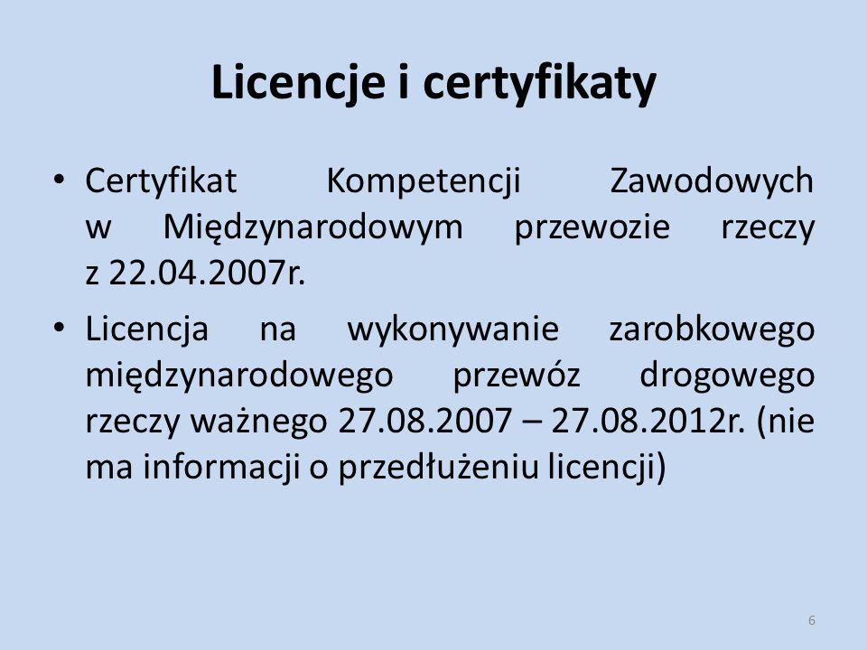 Licencje i certyfikaty