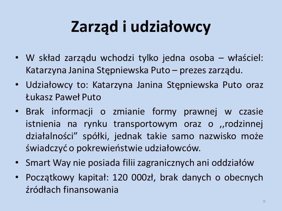Zarząd i udziałowcy W skład zarządu wchodzi tylko jedna osoba – właściel: Katarzyna Janina Stępniewska Puto – prezes zarządu.