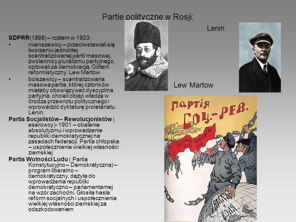 Partie polityczne w Rosji:
