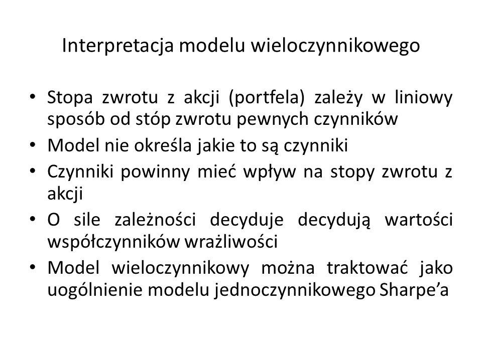 Interpretacja modelu wieloczynnikowego