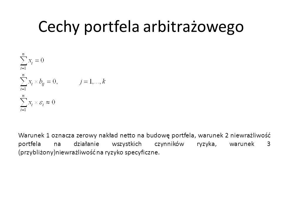 Cechy portfela arbitrażowego