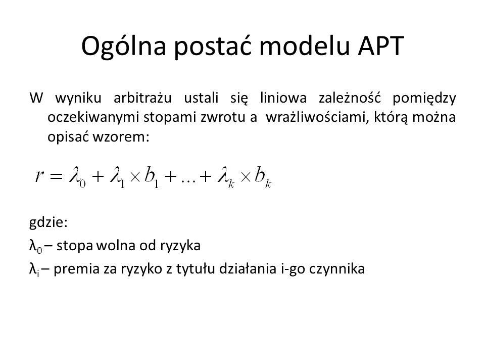 Ogólna postać modelu APT
