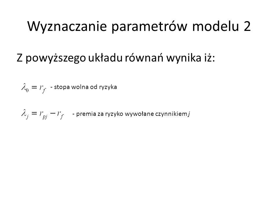 Wyznaczanie parametrów modelu 2