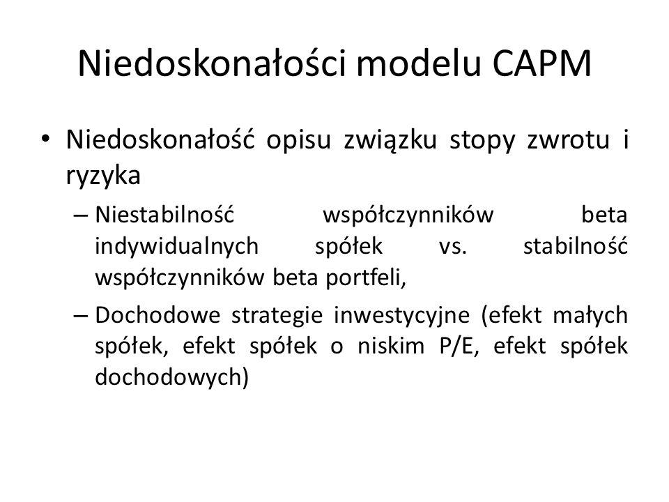 Niedoskonałości modelu CAPM