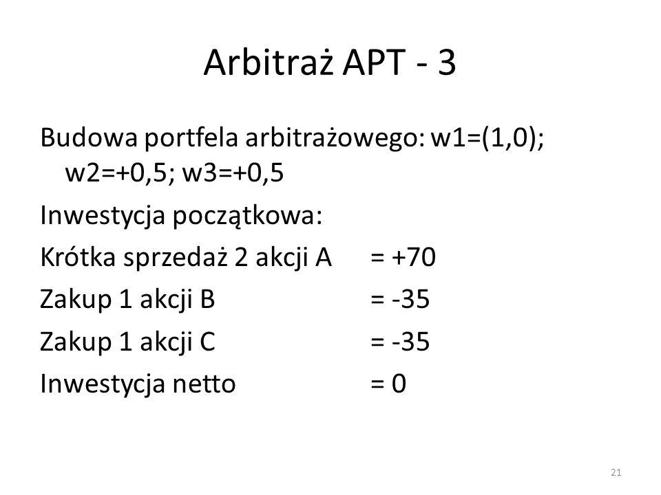 Arbitraż APT - 3
