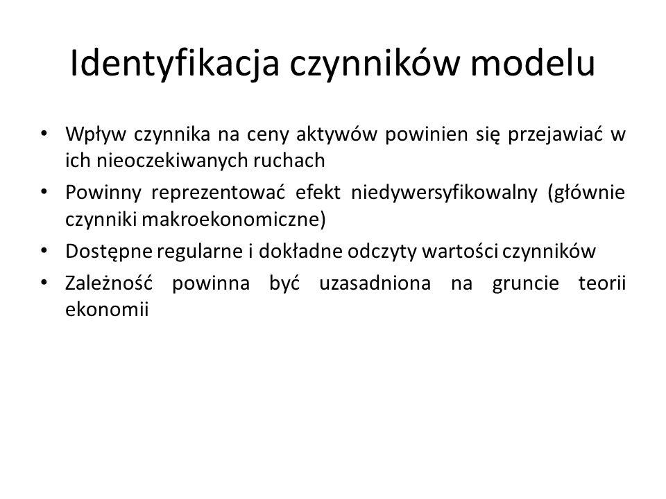Identyfikacja czynników modelu
