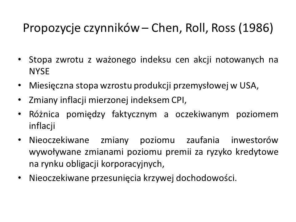 Propozycje czynników – Chen, Roll, Ross (1986)