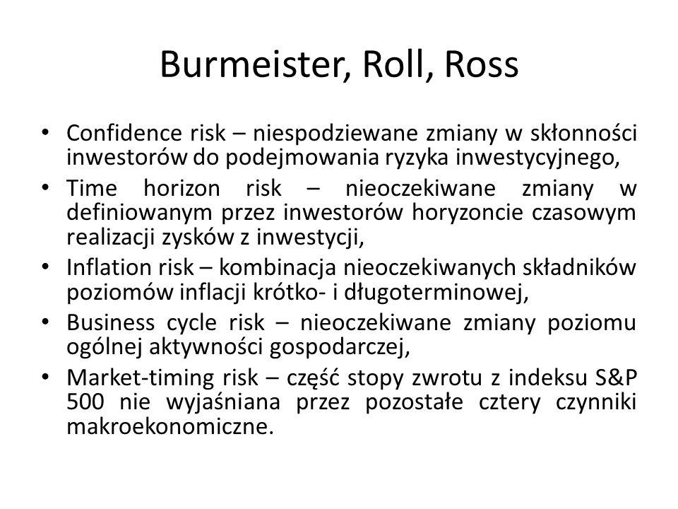 Burmeister, Roll, Ross Confidence risk – niespodziewane zmiany w skłonności inwestorów do podejmowania ryzyka inwestycyjnego,