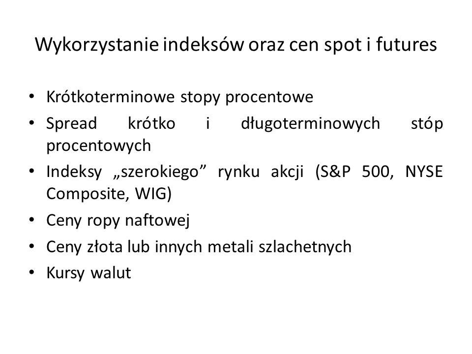 Wykorzystanie indeksów oraz cen spot i futures