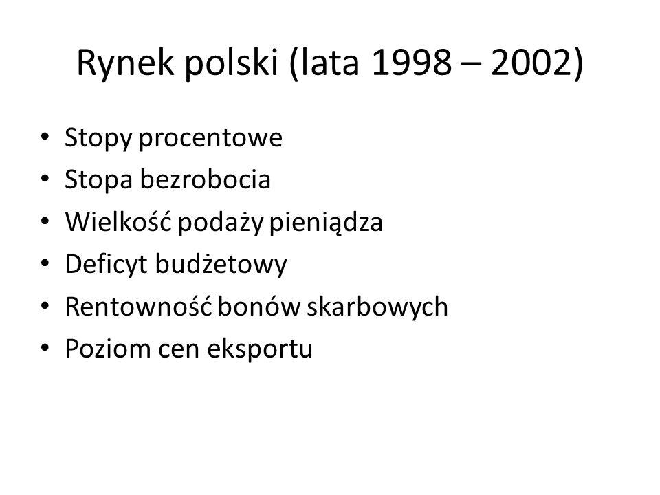 Rynek polski (lata 1998 – 2002) Stopy procentowe Stopa bezrobocia