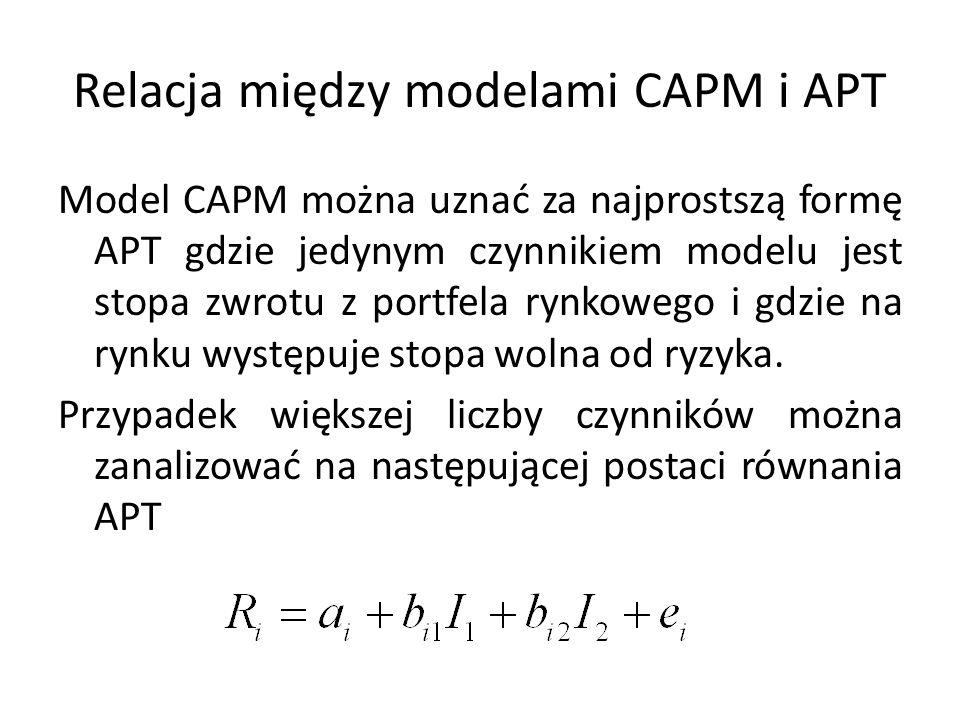 Relacja między modelami CAPM i APT