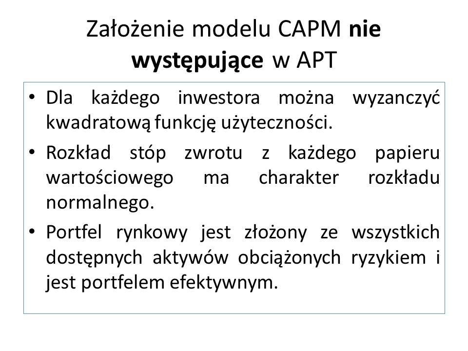 Założenie modelu CAPM nie występujące w APT