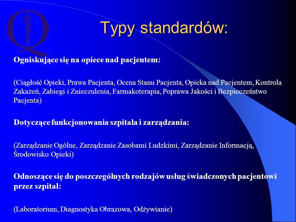Typy standardów: Ogniskujące się na opiece nad pacjentem: