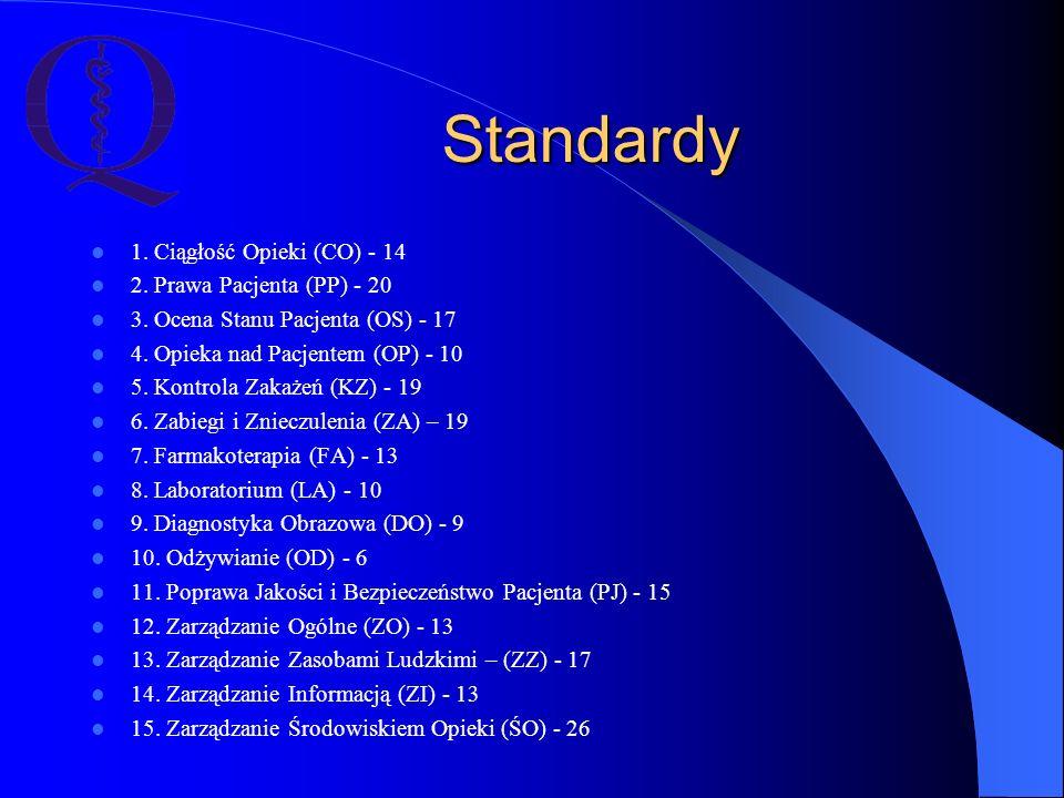 Standardy 1. Ciągłość Opieki (CO) - 14 2. Prawa Pacjenta (PP) - 20