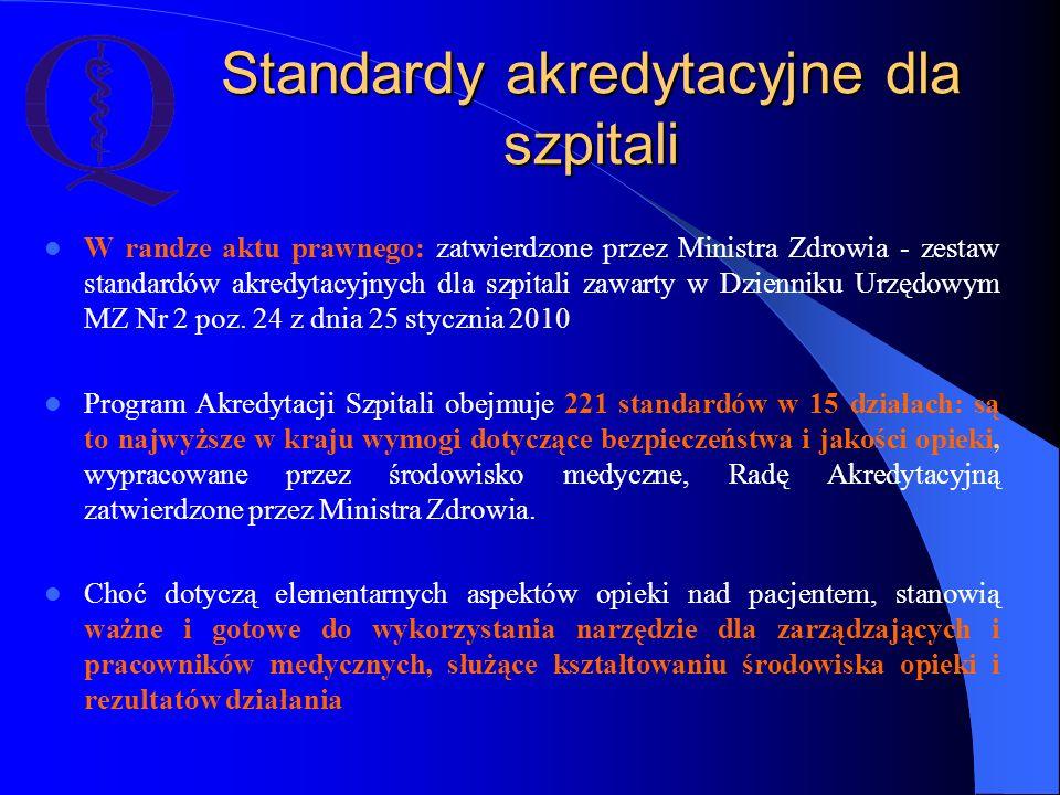 Standardy akredytacyjne dla szpitali