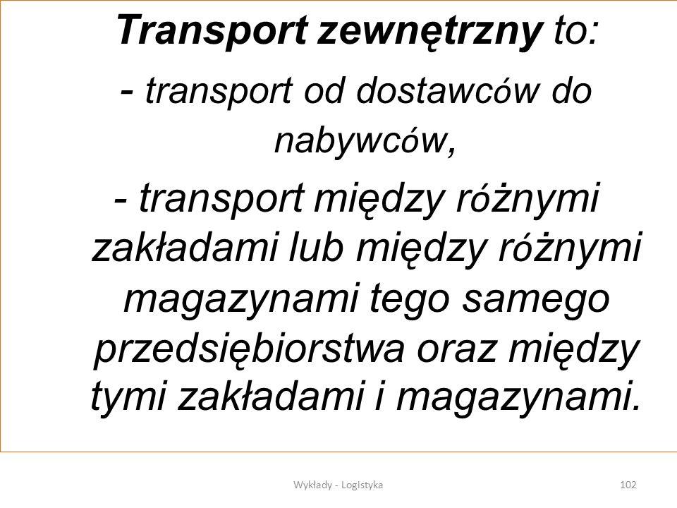 Transport zewnętrzny to: - transport od dostawców do nabywców,