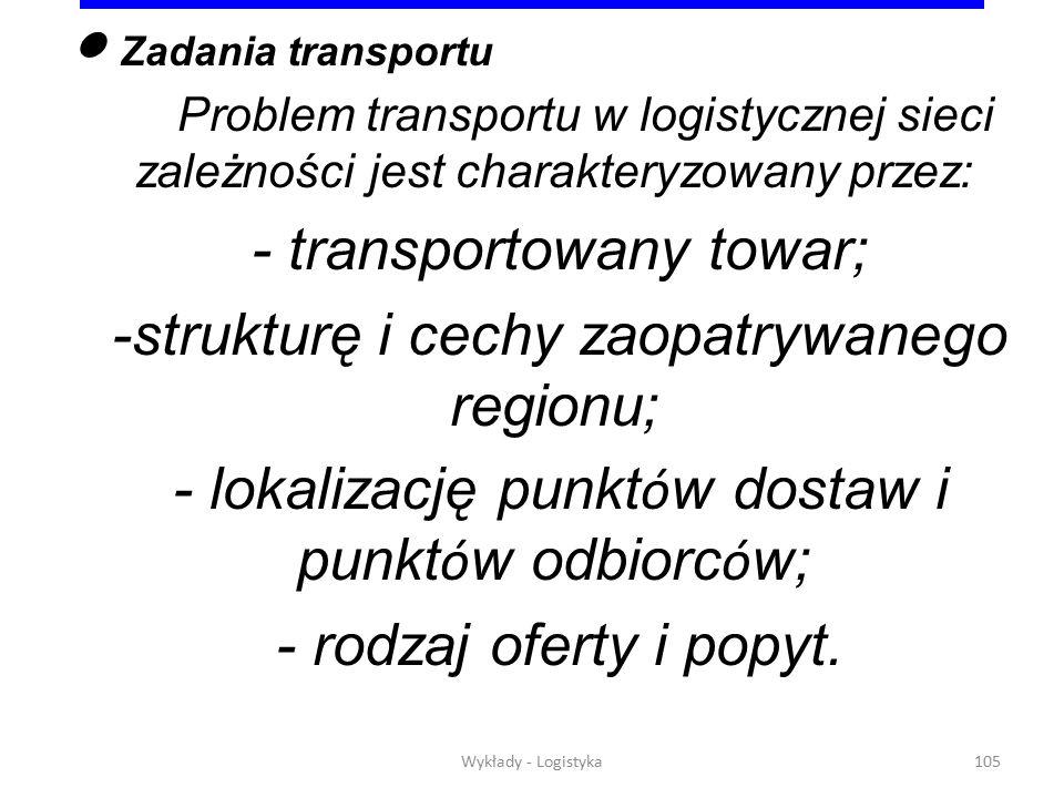- transportowany towar; -strukturę i cechy zaopatrywanego regionu;