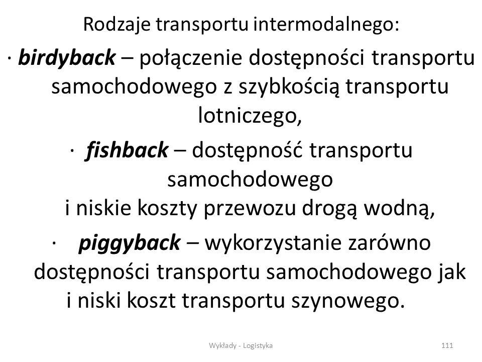 Rodzaje transportu intermodalnego: