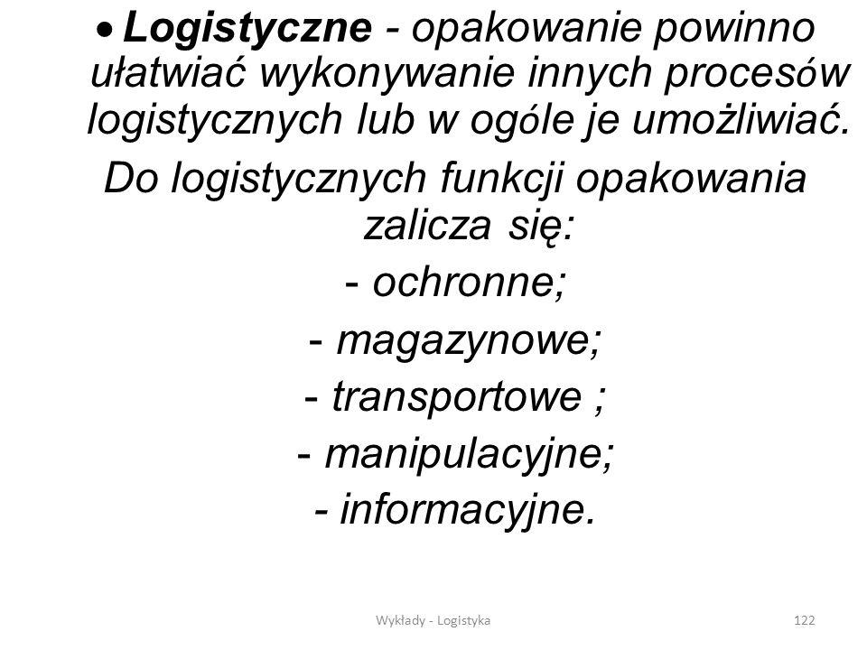 Do logistycznych funkcji opakowania zalicza się: