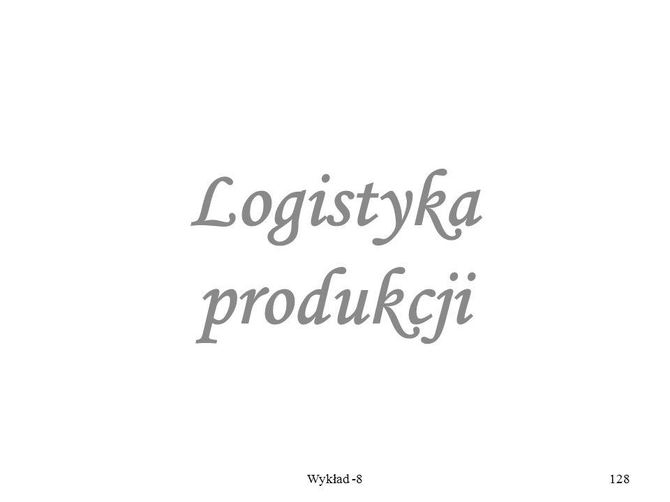 Logistyka produkcji Wykład -8