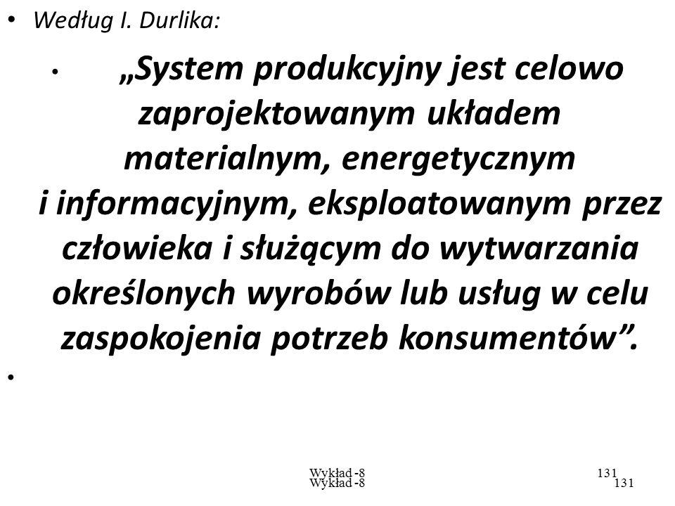 Według I. Durlika: