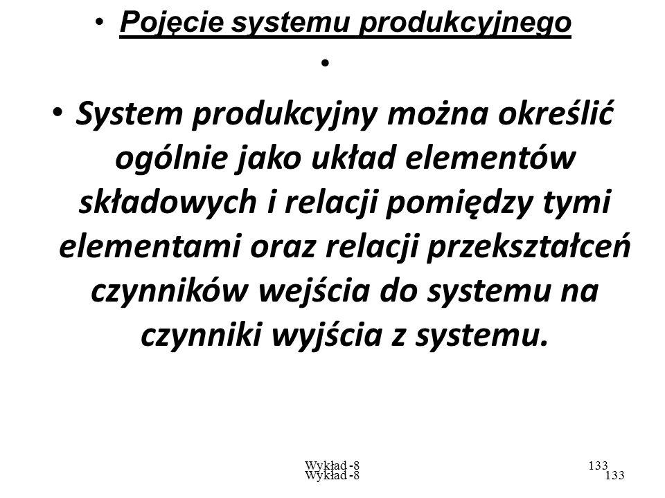 Pojęcie systemu produkcyjnego