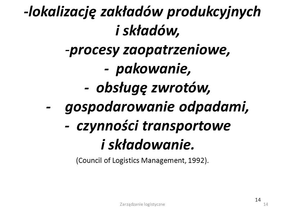 -lokalizację zakładów produkcyjnych i składów, -procesy zaopatrzeniowe, - pakowanie, - obsługę zwrotów, - gospodarowanie odpadami, - czynności transportowe i składowanie.