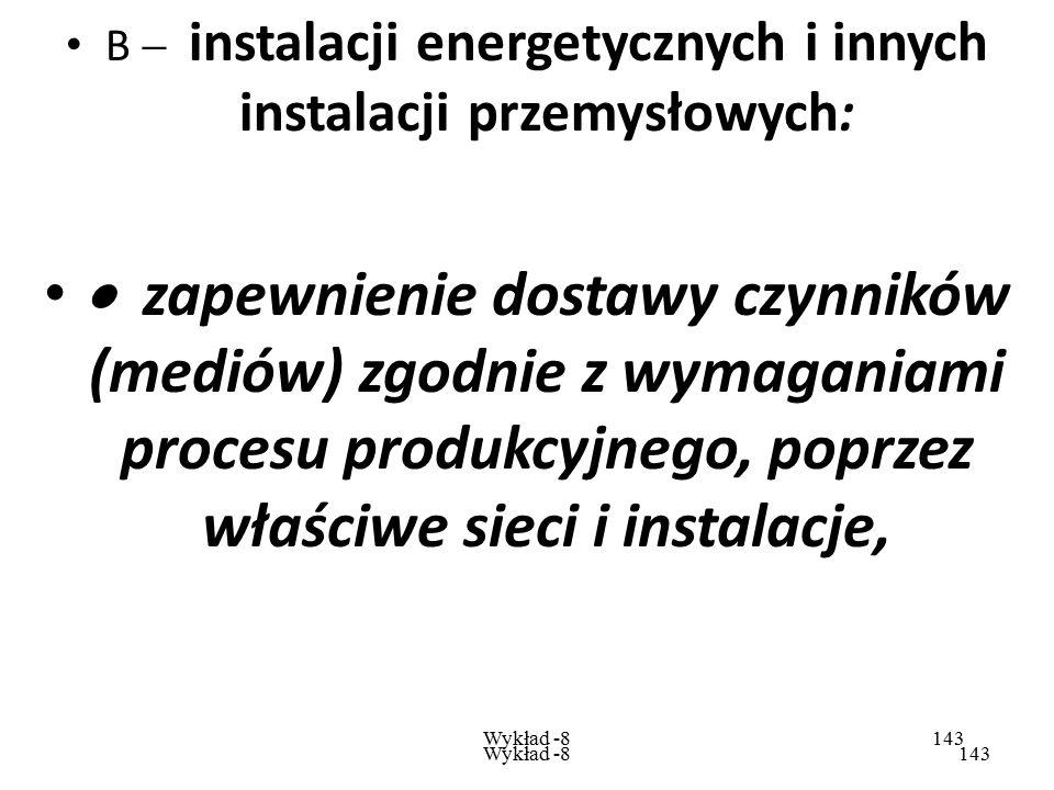 B - instalacji energetycznych i innych instalacji przemysłowych:
