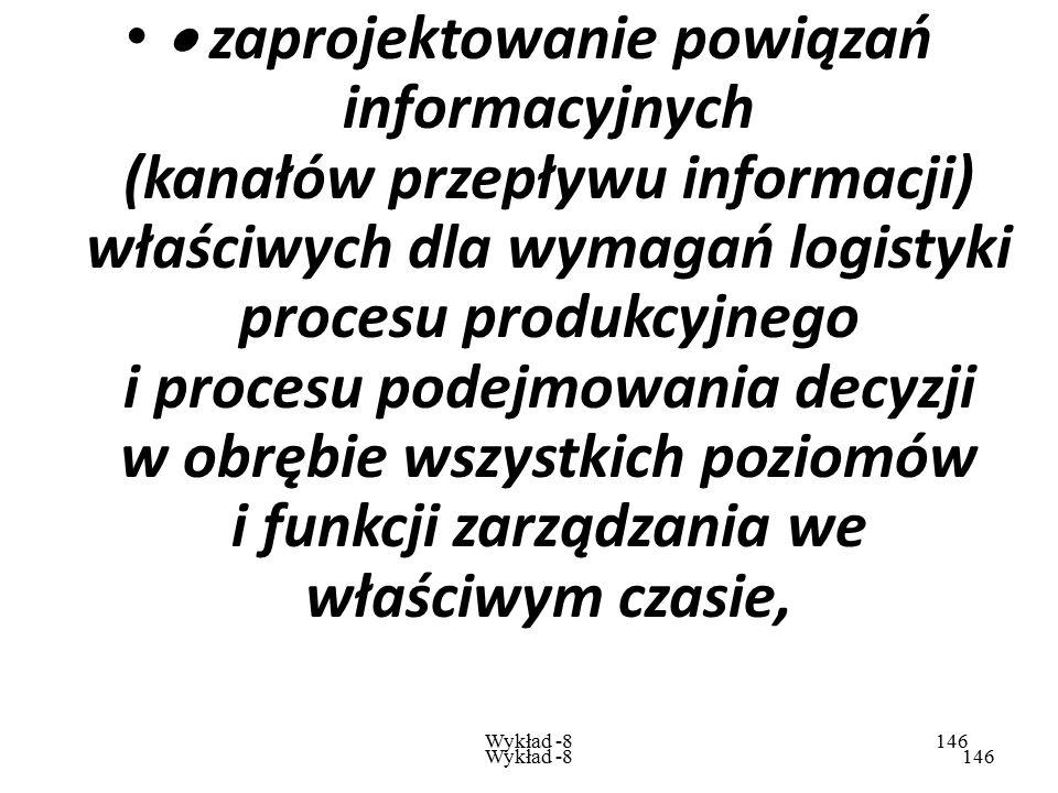 · zaprojektowanie powiązań informacyjnych (kanałów przepływu informacji) właściwych dla wymagań logistyki procesu produkcyjnego i procesu podejmowania decyzji w obrębie wszystkich poziomów i funkcji zarządzania we właściwym czasie,