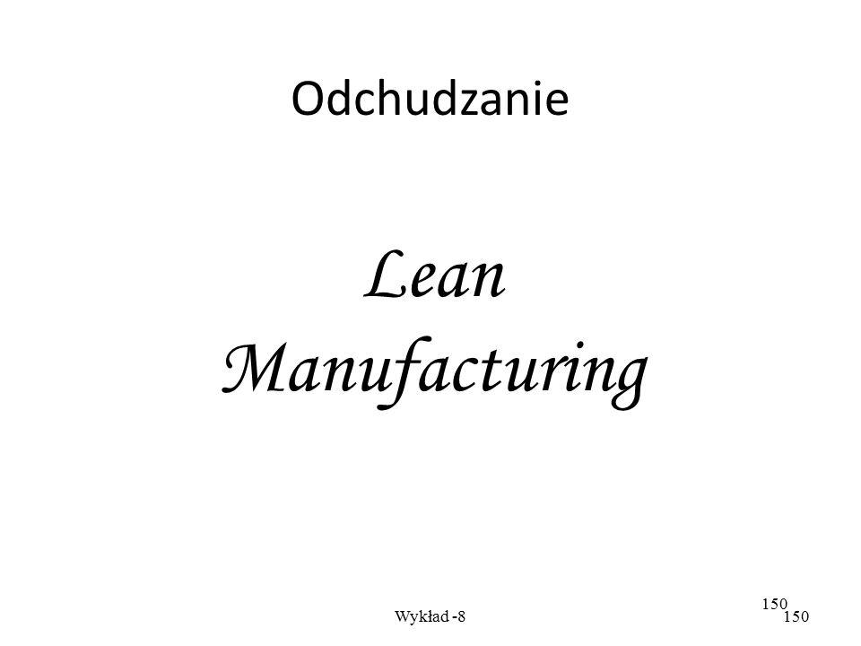 Odchudzanie Lean Manufacturing 150 Wykład -8