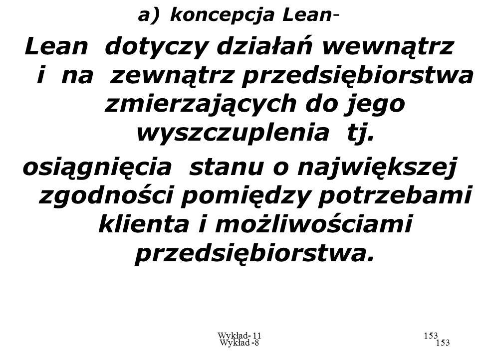 koncepcja Lean- Lean dotyczy działań wewnątrz i na zewnątrz przedsiębiorstwa zmierzających do jego wyszczuplenia tj.