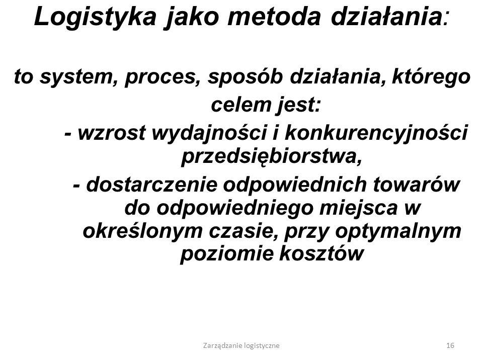 Logistyka jako metoda działania: