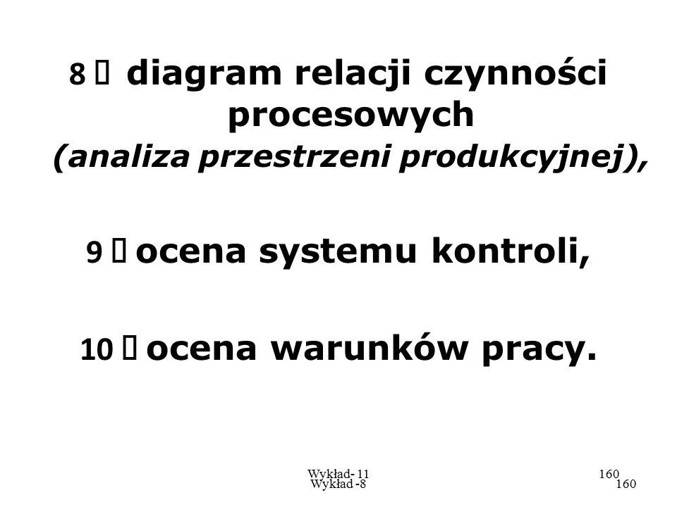 9 Ø ocena systemu kontroli,