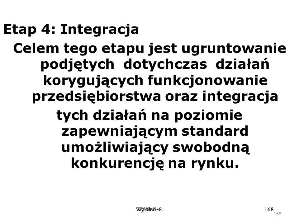 Etap 4: Integracja Celem tego etapu jest ugruntowanie podjętych dotychczas działań korygujących funkcjonowanie przedsiębiorstwa oraz integracja.