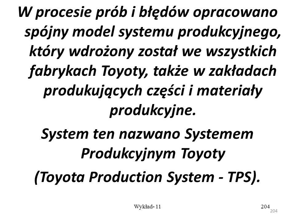 System ten nazwano Systemem Produkcyjnym Toyoty